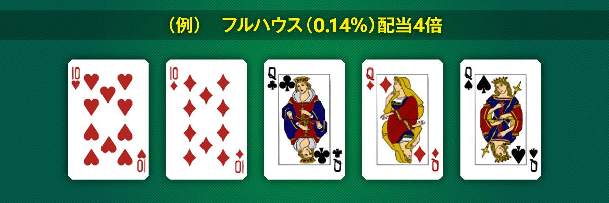 フルハウス(0.14%)配当4倍