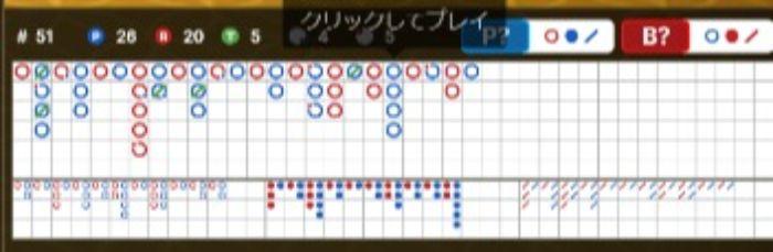 ゲーム履歴・カジ旅