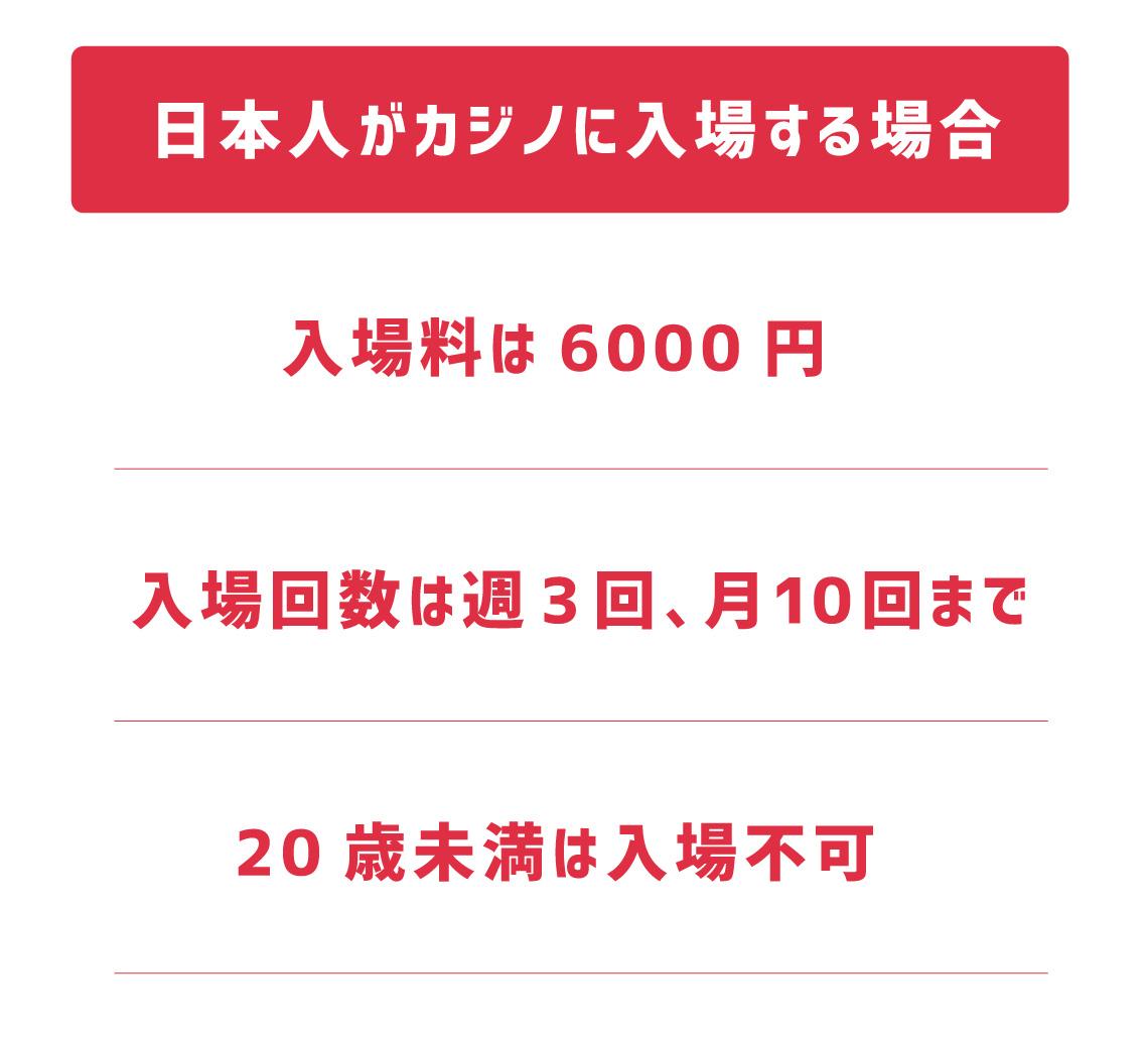 日本人がカジノに入場する場合: 入場料は6000円 入場回数は週3回、月10回まで 20歳未満は入場不可