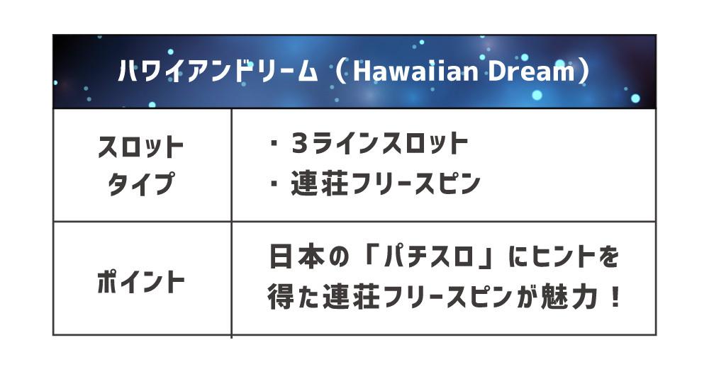 ハワイアンドリーム(Hawaiian Dream) スロットタイプ:3ラインスロット/連荘フリースピン ポイント:日本の「パチスロ」にヒントを得た連荘フリースピンが魅力!