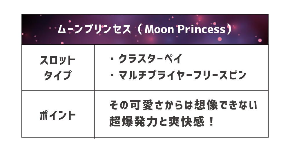 ムーンプリンセス(Moon Princess) スロットタイプ:クラスターペイ/マルチプライヤーフリースピン ポイント:その可愛さからは想像できない超爆発力と爽快感!