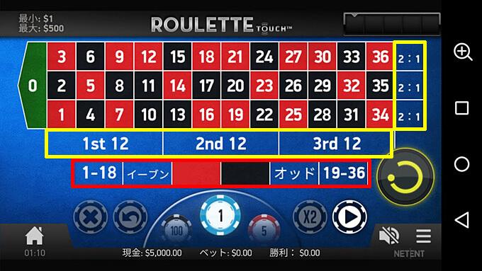 European roulette ゲームの流れ