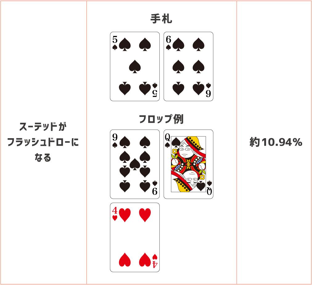 プリフロップ4