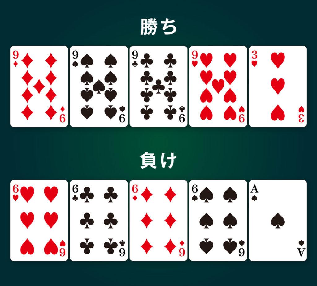 フォーカード(クアッズ)(Four Of a Kind)の勝ち・負け